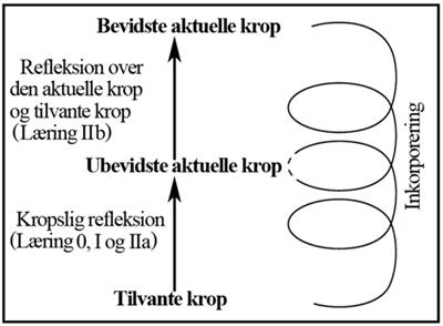 figur-3
