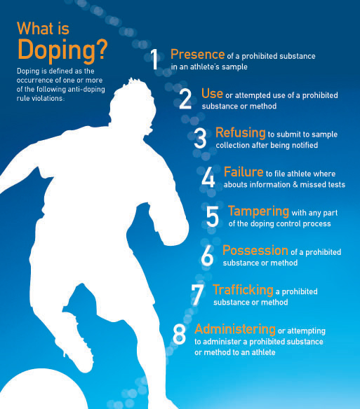 what-is-doping