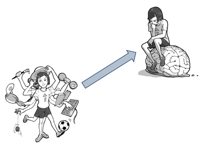 Schematic illustration of the developmental pathway: from interaction with the environment to higher-level cognition. (Composed of cartoons by S. Iwasawa from Pfeifer & Bongard: How the body shapes the way we think, 2007)