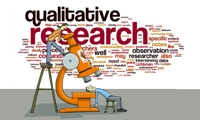 """Image result for 6 Types of Qualitative Research Techniques"""""""